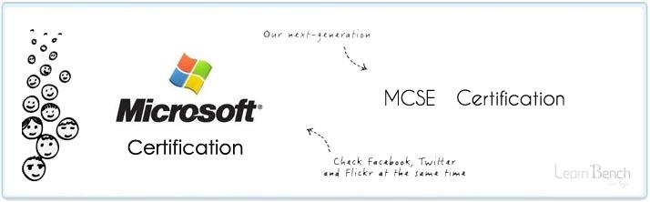 Luxury MCSE Zertifizierung Microsoft Composition - Online Birth ...